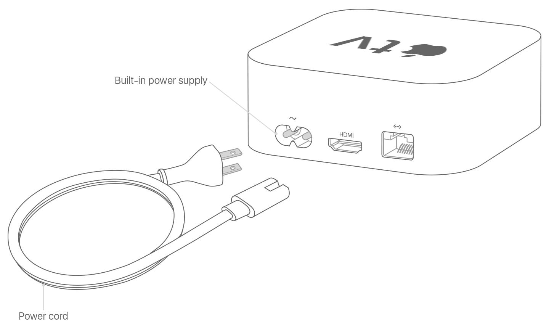 kiểm tra apple tv tại nhà khi đèn tính hiệu không sáng