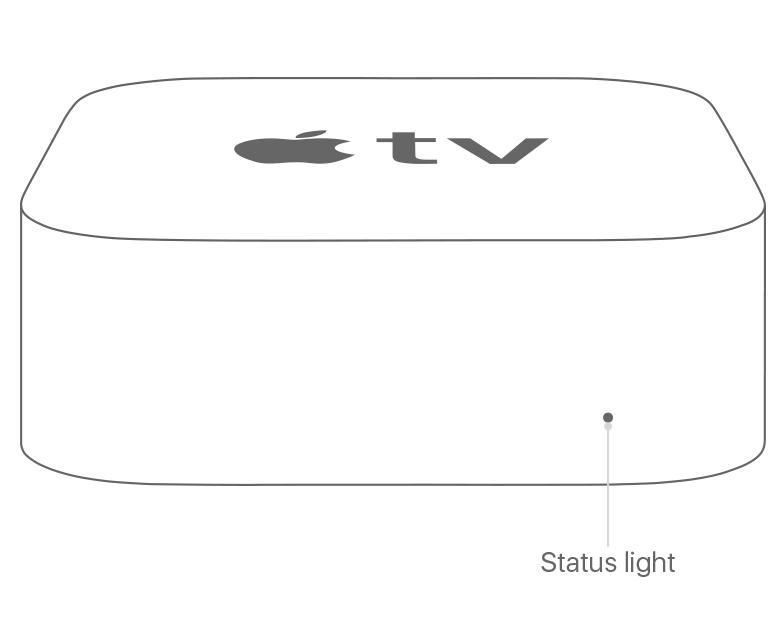 apple tv không sáng đèn
